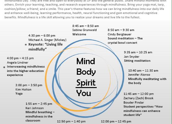 Mindfulness Day 2016 Description